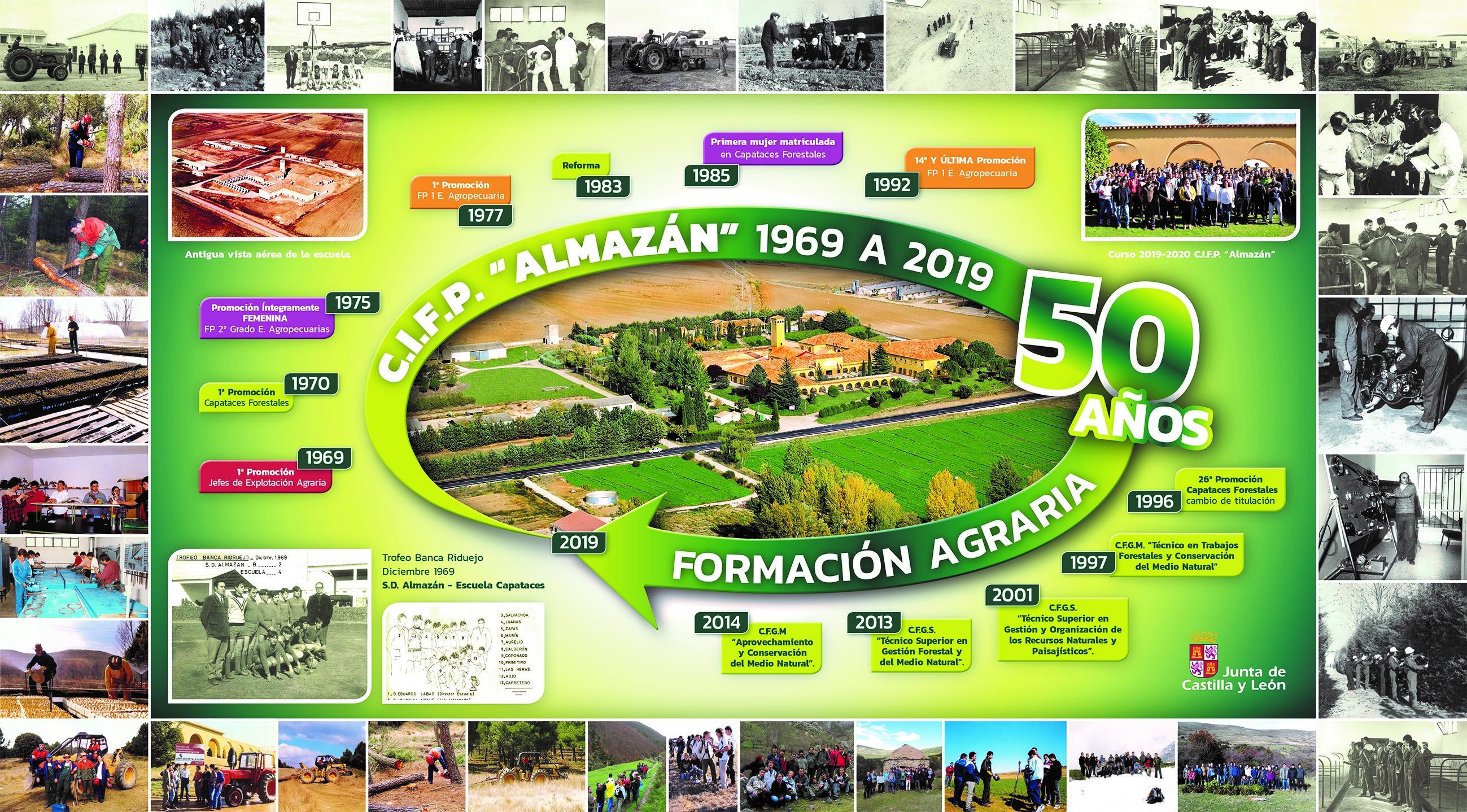 Centro Integrado De Formación Profesional Almazán